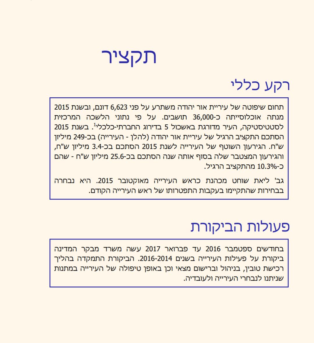דוח מבקר המדינה אור יהודה