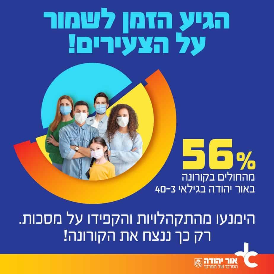 תחלואה גבוהה בקרב הצעירים באור יהודה (צילום: דוברות עיריית אור יהודה)