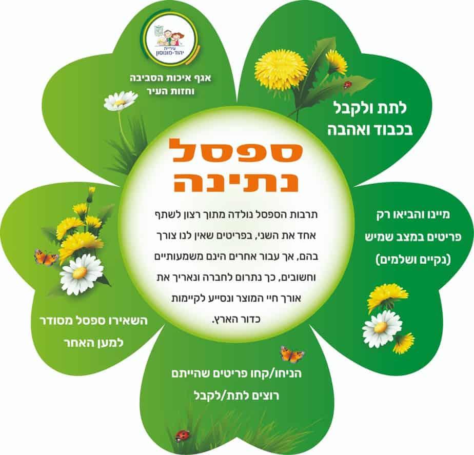 ספסל הנתינה (צילום מחלקת איכות הסביבה בעיריית יהוד מונוסון)